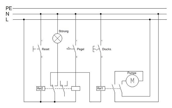 Zweispulen-Schütz für DIN-Hutschiene? Elektroforum