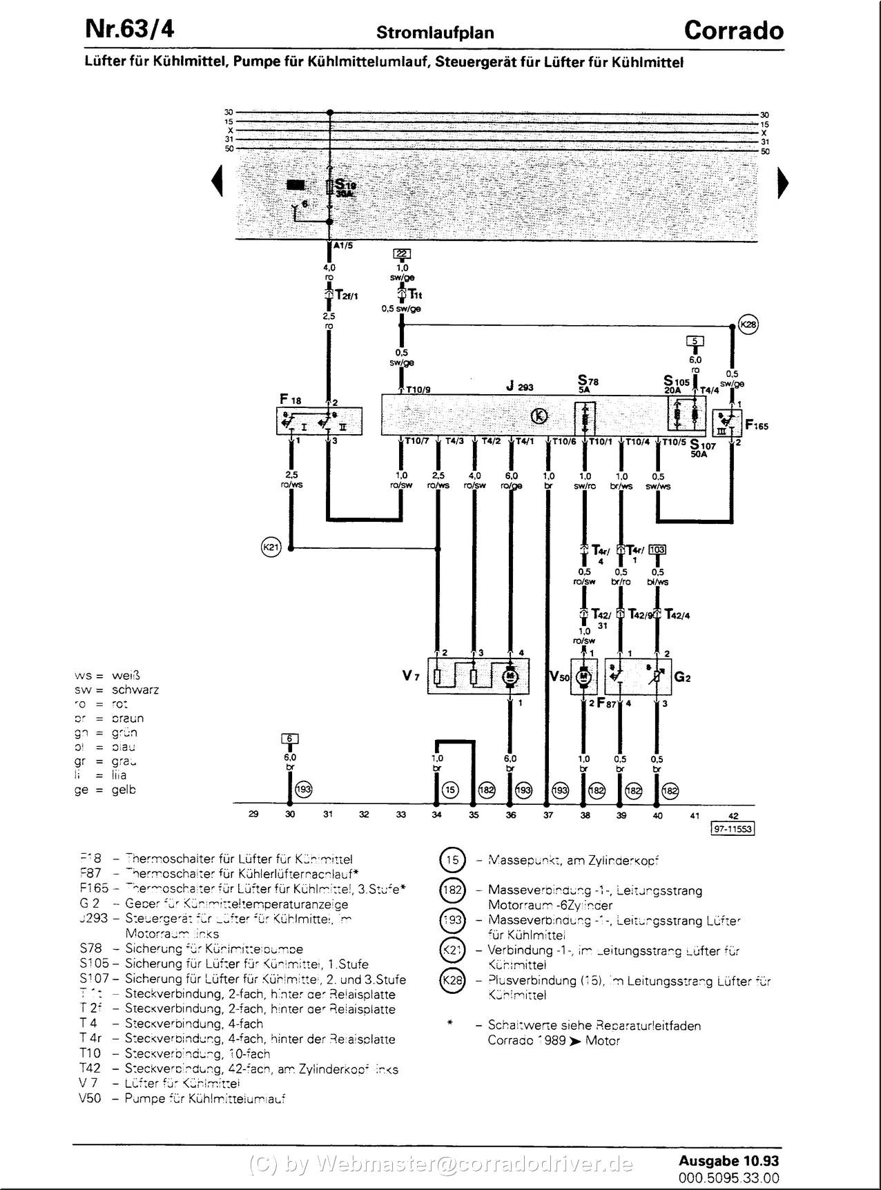 Nett Vr6 Schaltplan Galerie - Die Besten Elektrischen Schaltplan ...