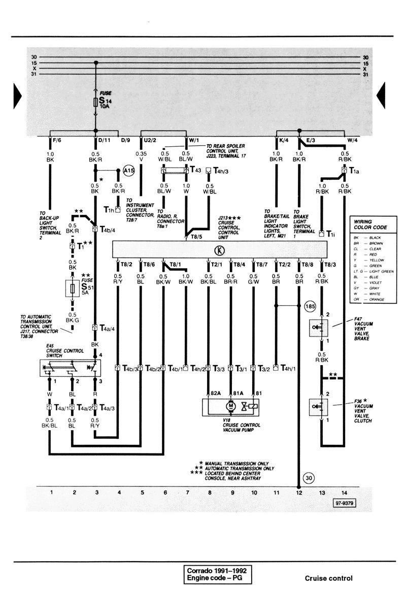 Suche Tempomat Stromlaufplan! - Technik - VWCORRADO-FORUM
